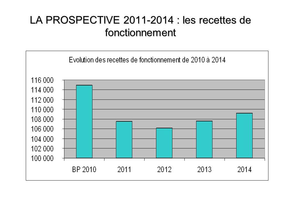 LA PROSPECTIVE 2011-2014 : les recettes de fonctionnement