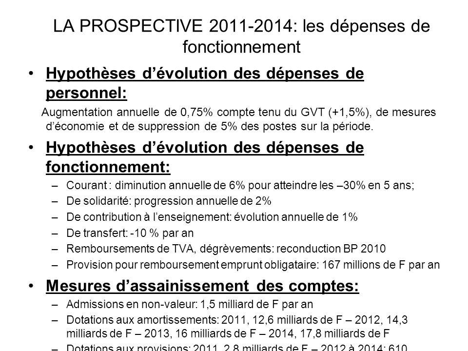 LA PROSPECTIVE 2011-2014: les dépenses de fonctionnement Hypothèses dévolution des dépenses de personnel: Augmentation annuelle de 0,75% compte tenu du GVT (+1,5%), de mesures déconomie et de suppression de 5% des postes sur la période.