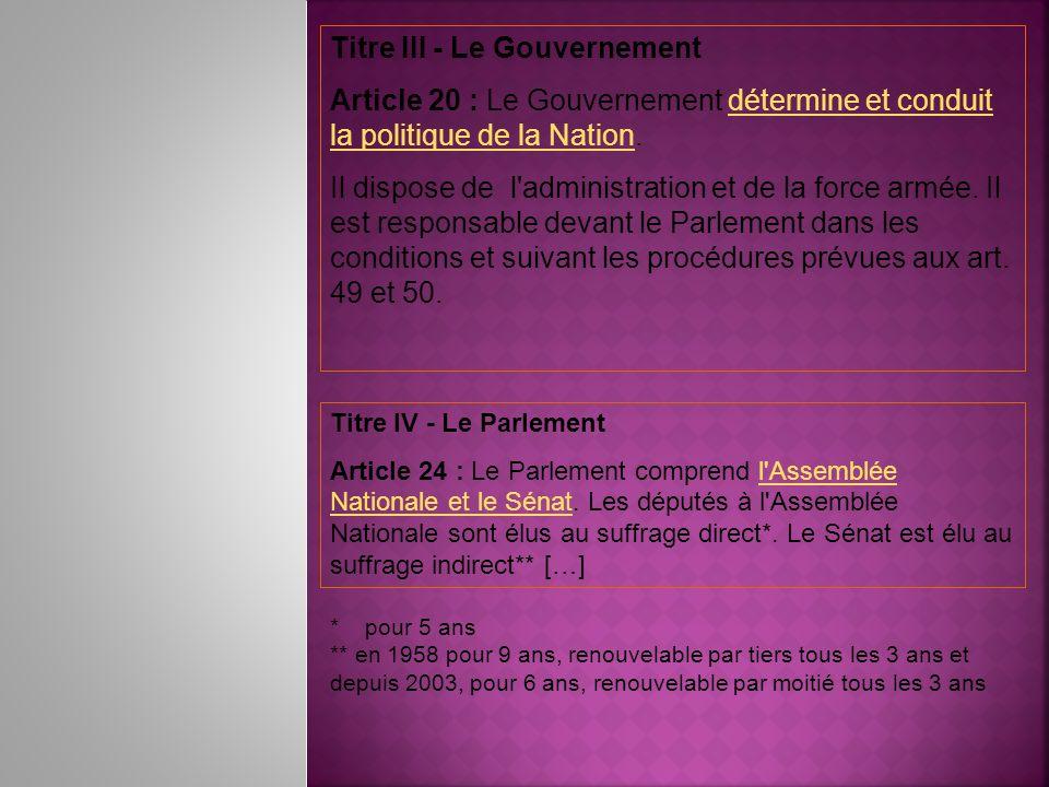 Titre III - Le Gouvernement Article 20 : Le Gouvernement détermine et conduit la politique de la Nation.détermine et conduit la politique de la Nation