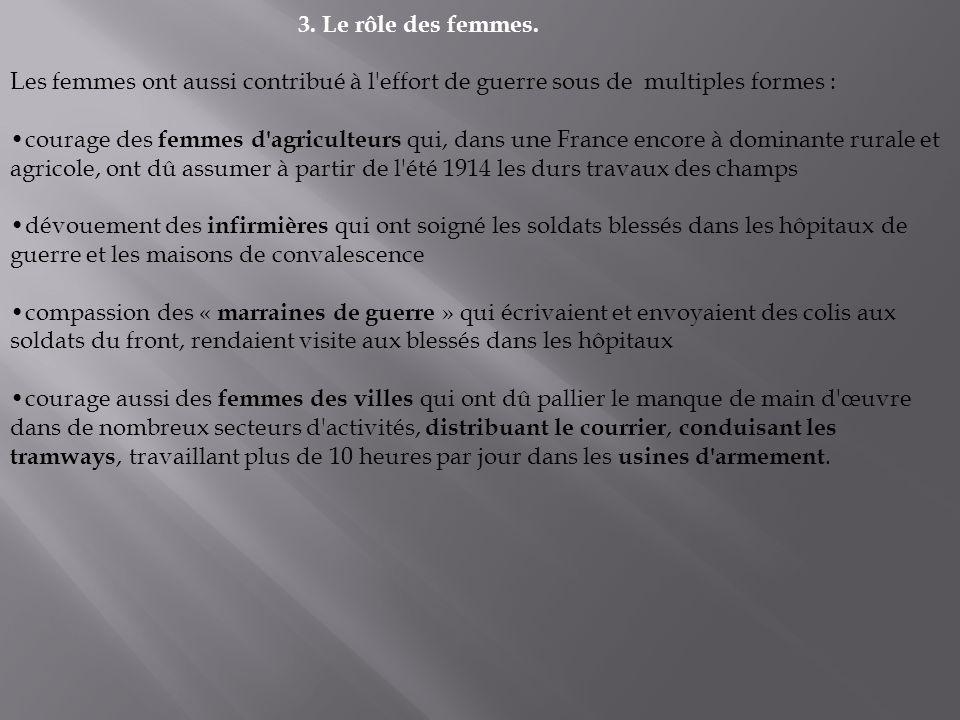 3.Le rôle des femmes.