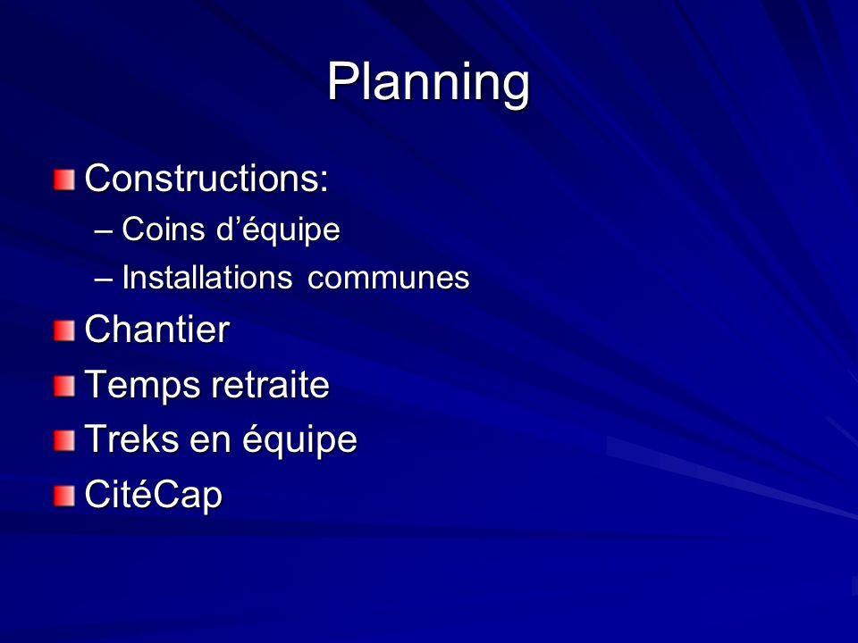Planning Constructions: –Coins déquipe –Installations communes Chantier Temps retraite Treks en équipe CitéCap