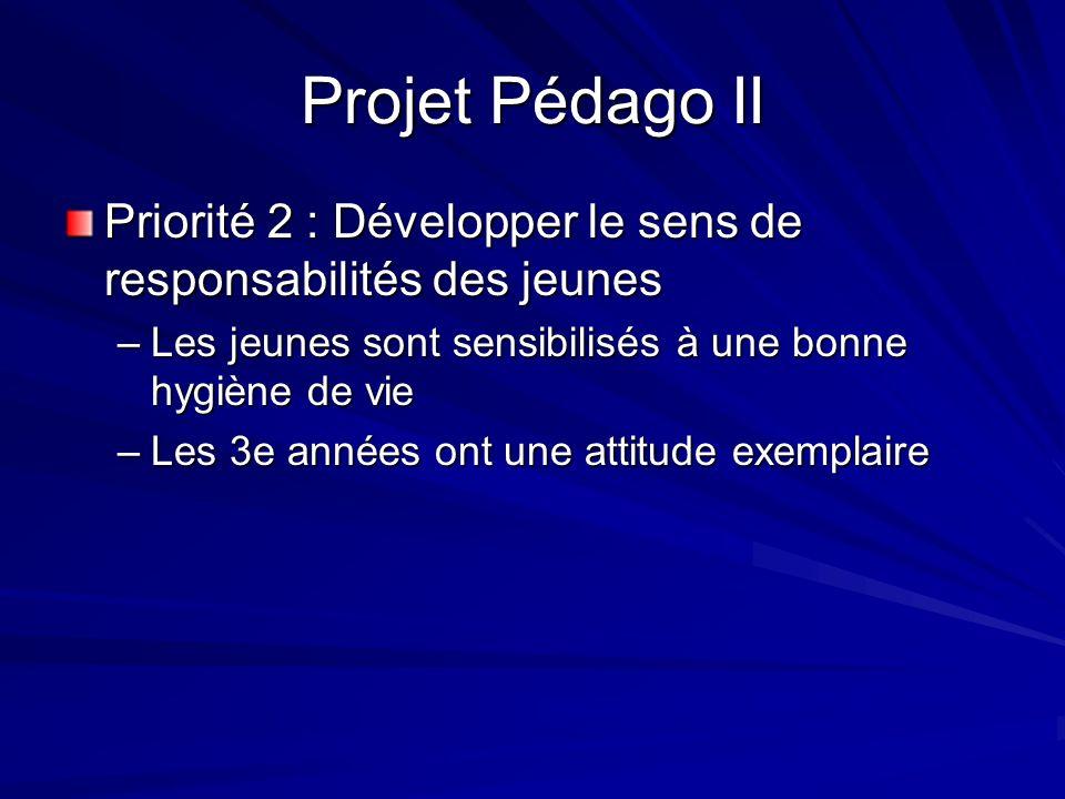 Projet Pédago II Priorité 2 : Développer le sens de responsabilités des jeunes –Les jeunes sont sensibilisés à une bonne hygiène de vie –Les 3e années