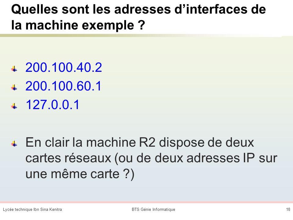 Lycée technique Ibn Sina KenitraBTS Génie Informatique17 Table de routage de exemple Exemple Adresse réseauMasque réseauAdresse passerelleInterface 12