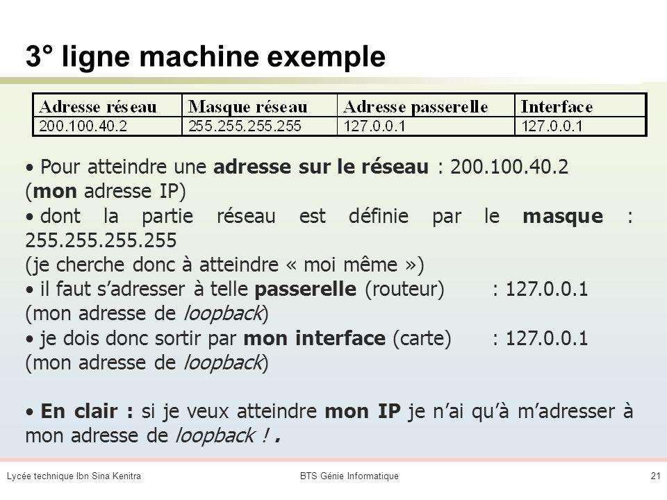 Lycée technique Ibn Sina KenitraBTS Génie Informatique20 2° ligne machine exemple Pour atteindre ladresse de réseau : 200.100.40.0 (en fait une quelco