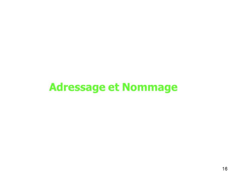 Adressage et Nommage 16