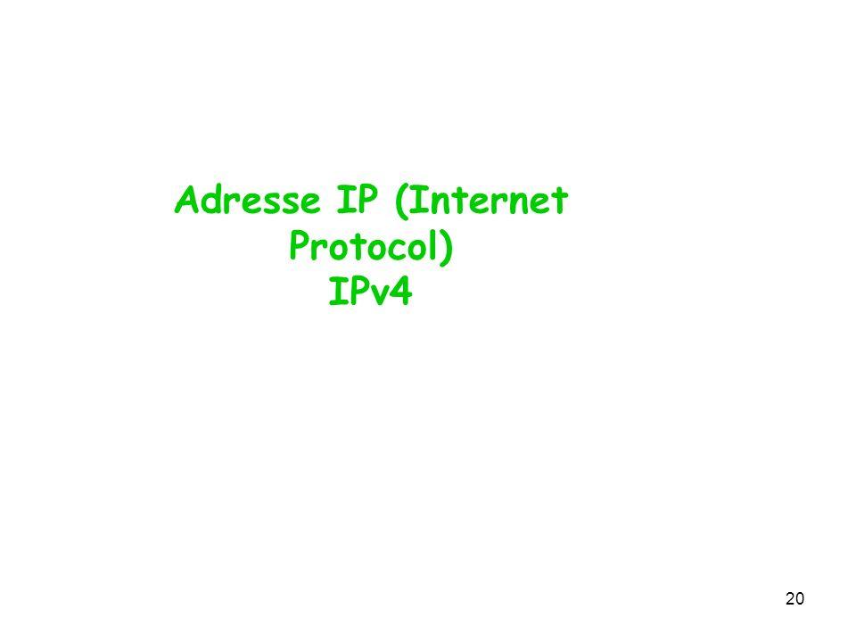 Adresse IP (Internet Protocol) IPv4 20