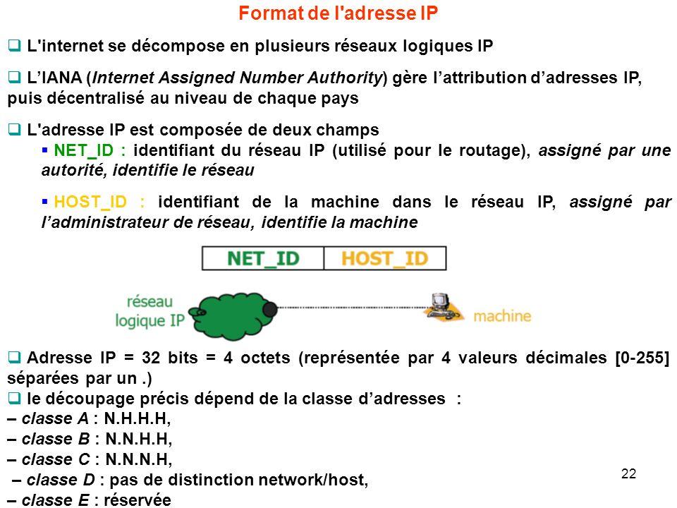 Format de l'adresse IP L'internet se décompose en plusieurs réseaux logiques IP LIANA (Internet Assigned Number Authority) gère lattribution dadresses