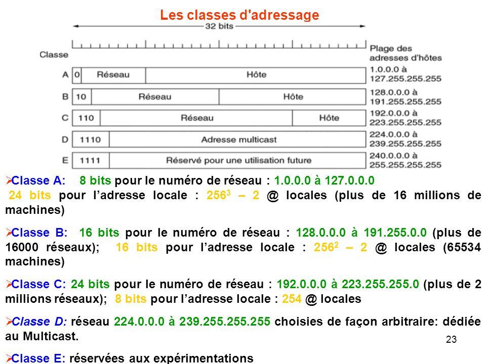 Les classes d'adressage Classe A: 8 bits pour le numéro de réseau : 1.0.0.0 à 127.0.0.0 24 bits pour ladresse locale : 256 3 – 2 @ locales (plus de 16