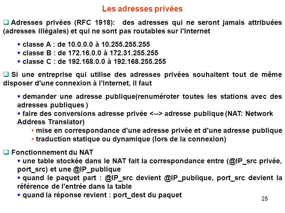 Les adresses privées Adresses privées (RFC 1918): des adresses qui ne seront jamais attribuées (adresses illégales) et qui ne sont pas routables sur l