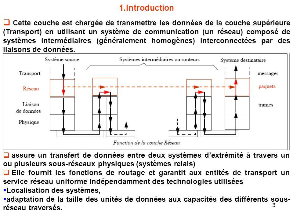 1.Introduction Cette couche est chargée de transmettre les données de la couche supérieure (Transport) en utilisant un système de communication (un ré