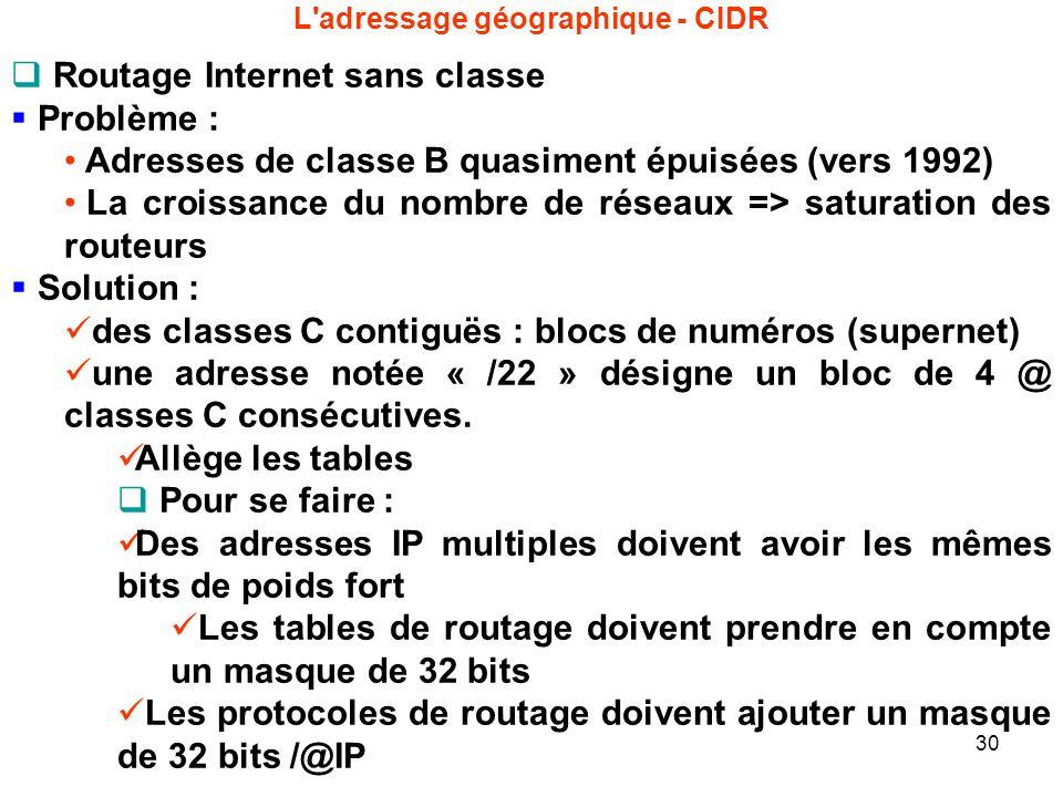 L'adressage géographique - CIDR Routage Internet sans classe Problème : Adresses de classe B quasiment épuisées (vers 1992) La croissance du nombre de