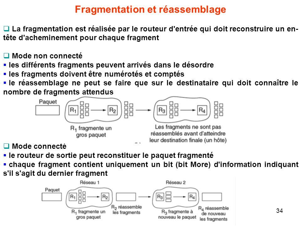 Fragmentation et réassemblage La fragmentation est réalisée par le routeur d'entrée qui doit reconstruire un en- tête d'acheminement pour chaque fragm