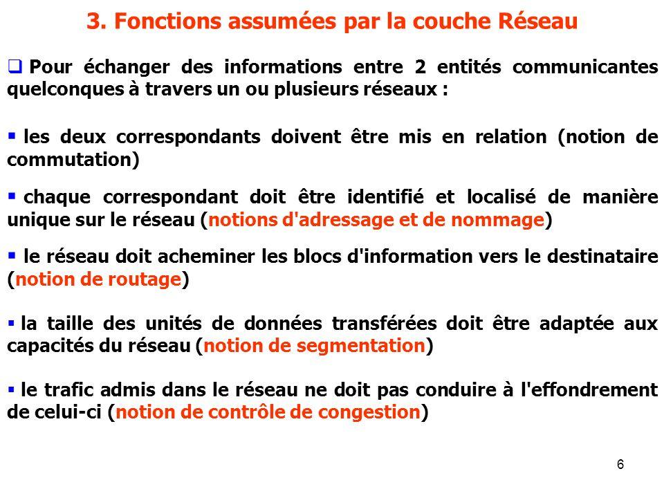 3. Fonctions assumées par la couche Réseau Pour échanger des informations entre 2 entités communicantes quelconques à travers un ou plusieurs réseaux
