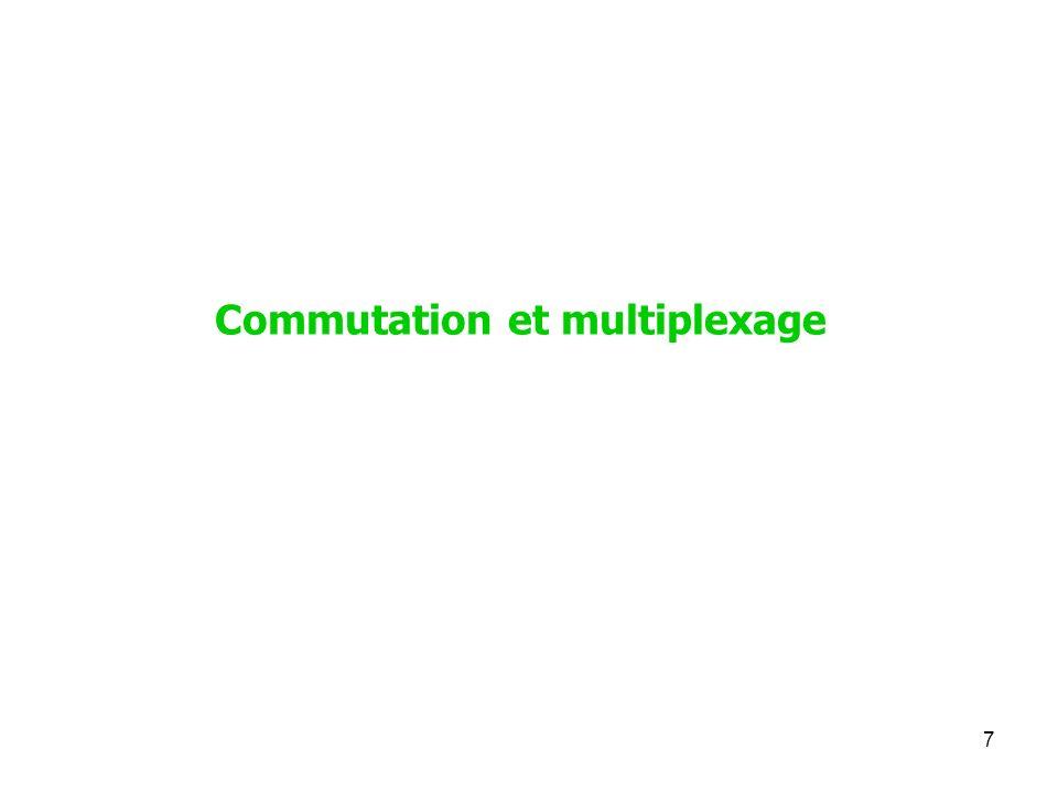 Pourquoi multiplexer et commuter .Quel est le problème .