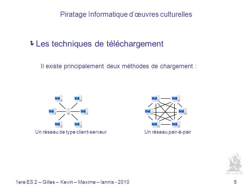 1ere ES 2 – Gilles – Kevin – Maxime – Iannis - 20105 Piratage Informatique dœuvres culturelles Les techniques de téléchargement Il existe principalement deux méthodes de chargement : Un réseau de type client-serveur Un réseau pair-à-pair