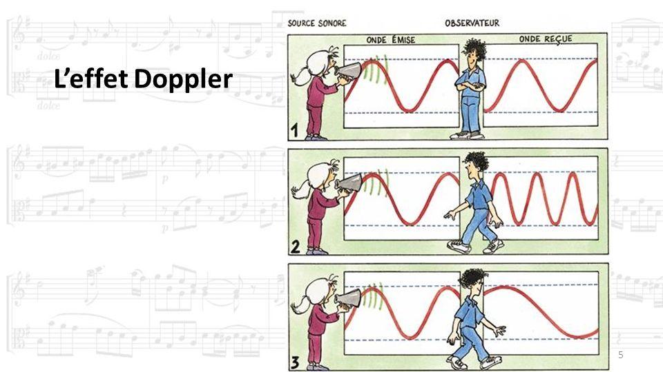 5 Leffet Doppler