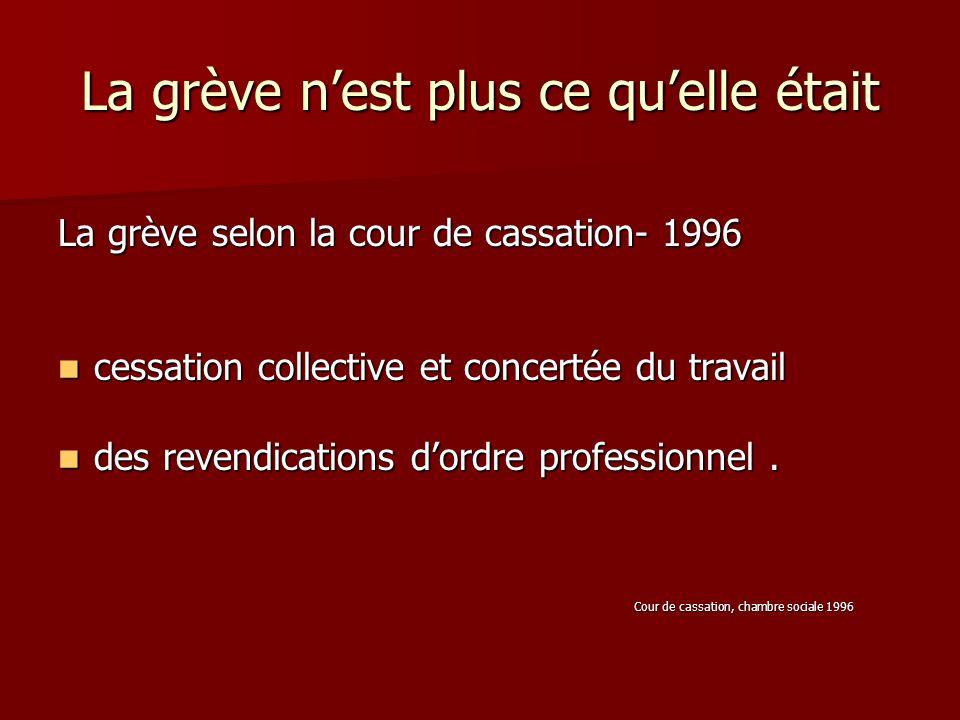 La grève nest plus ce quelle était La grève selon la cour de cassation- 1996 cessation collective et concertée du travail cessation collective et conc