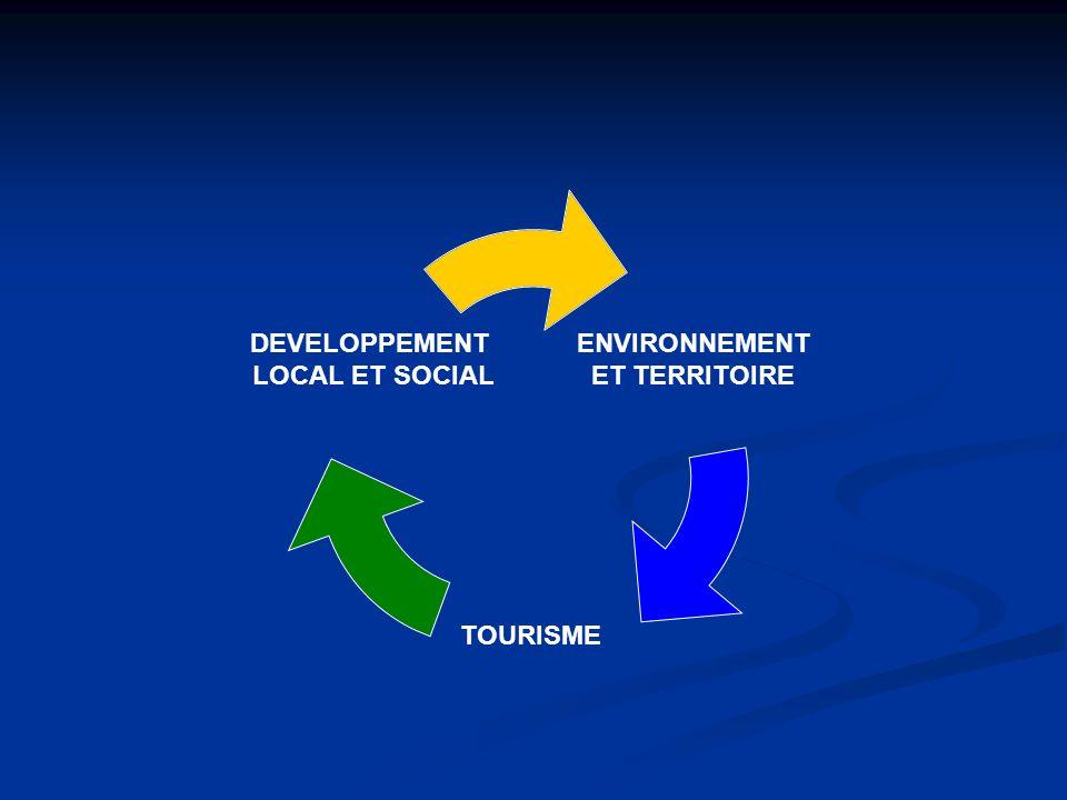 ENVIRONNEMENT ET TERRITOIRE TOURISME DEVELOPPEMENT LOCAL ET SOCIAL