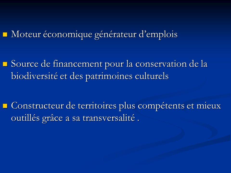 Moteur économique générateur demplois Moteur économique générateur demplois Source de financement pour la conservation de la biodiversité et des patri