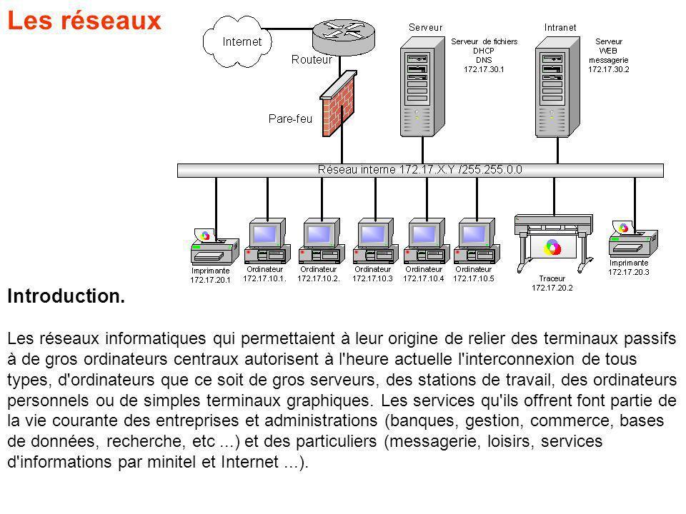 Introduction. Les réseaux informatiques qui permettaient à leur origine de relier des terminaux passifs à de gros ordinateurs centraux autorisent à l'