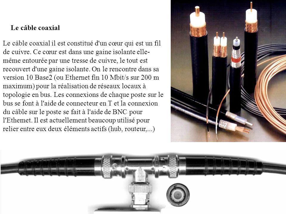 Le câble coaxial il est constitué d'un cœur qui est un fil de cuivre. Ce cœur est dans une gaine isolante elle- même entourée par une tresse de cuivre
