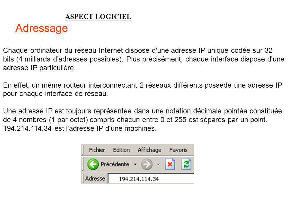 Chaque ordinateur du réseau Internet dispose d une adresse IP unique codée sur 32 bits (4 milliards dadresses possibles).