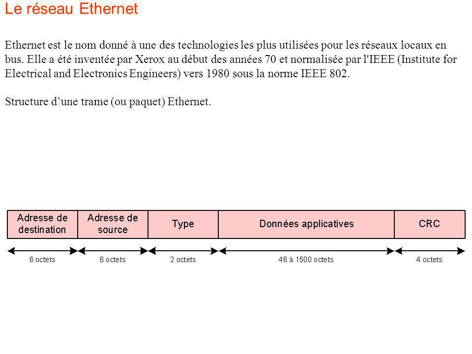 Ethernet est le nom donné à une des technologies les plus utilisées pour les réseaux locaux en bus. Elle a été inventée par Xerox au début des années