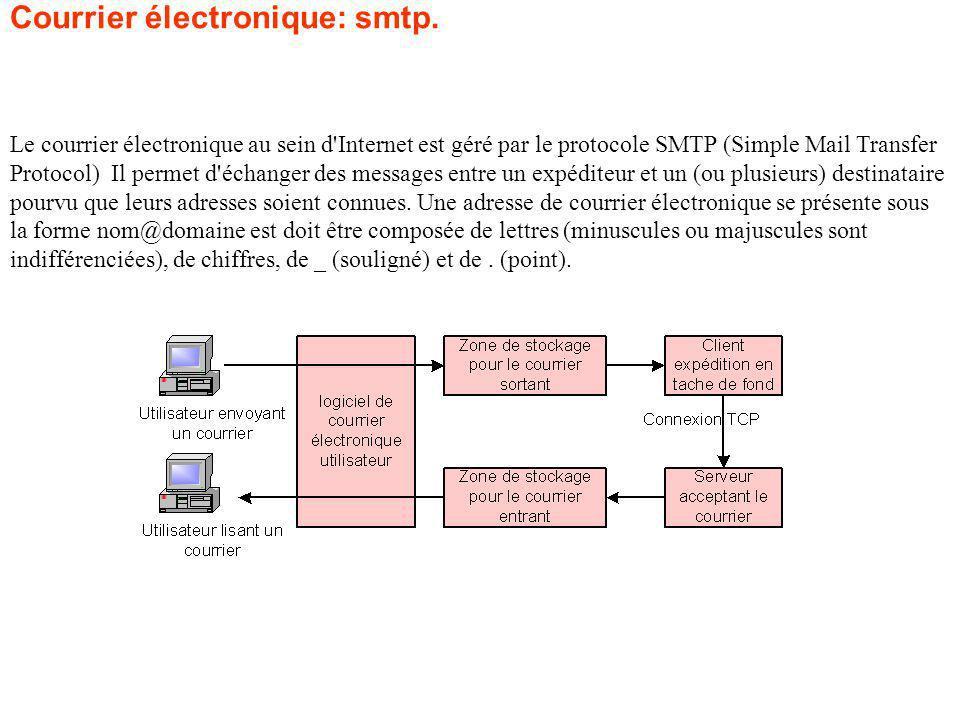 Le courrier électronique au sein d'Internet est géré par le protocole SMTP (Simple Mail Transfer Protocol) Il permet d'échanger des messages entre un