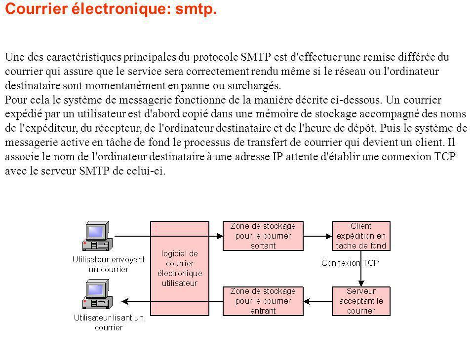 Une des caractéristiques principales du protocole SMTP est d effectuer une remise différée du courrier qui assure que le service sera correctement rendu même si le réseau ou l ordinateur destinataire sont momentanément en panne ou surchargés.