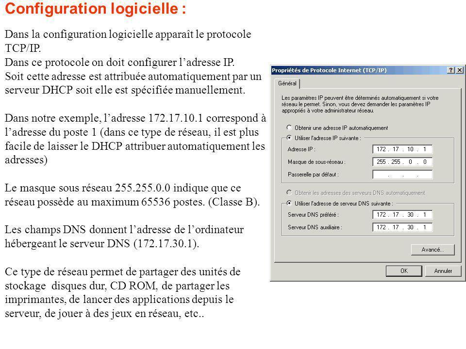 Dans la configuration logicielle apparaît le protocole TCP/IP. Dans ce protocole on doit configurer ladresse IP. Soit cette adresse est attribuée auto