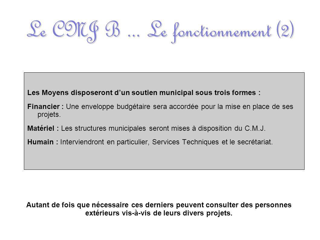Le CMJ B... Le fonctionnement (2) Les Moyens disposeront dun soutien municipal sous trois formes : Financier : Une enveloppe budgétaire sera accordée