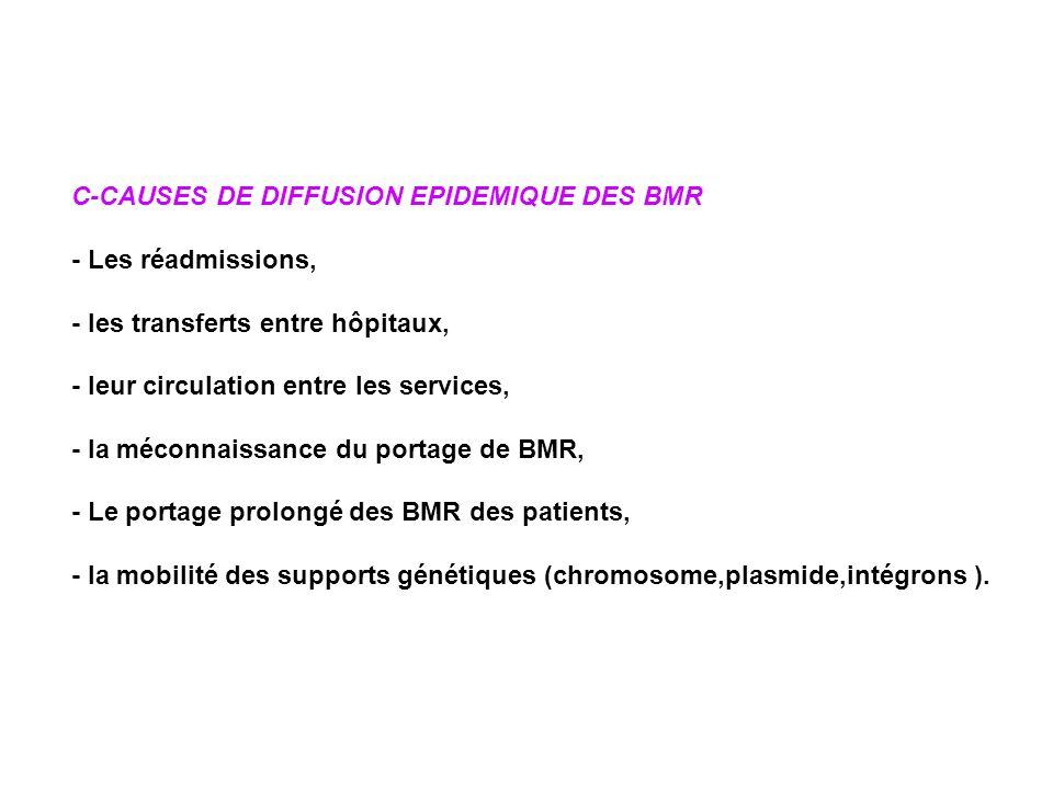 C-CAUSES DE DIFFUSION EPIDEMIQUE DES BMR - Les réadmissions, - les transferts entre hôpitaux, - leur circulation entre les services, - la méconnaissan