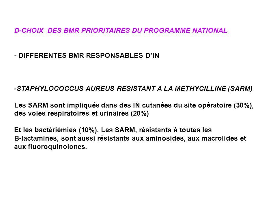 D-CHOIX DES BMR PRIORITAIRES DU PROGRAMME NATIONAL - DIFFERENTES BMR RESPONSABLES DIN -STAPHYLOCOCCUS AUREUS RESISTANT A LA METHYCILLINE (SARM) Les SA