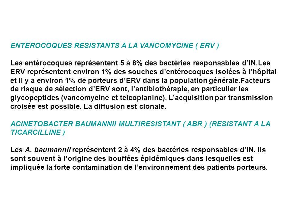 ENTEROCOQUES RESISTANTS A LA VANCOMYCINE ( ERV ) Les entérocoques représentent 5 à 8% des bactéries responasbles dIN.Les ERV représentent environ 1% d