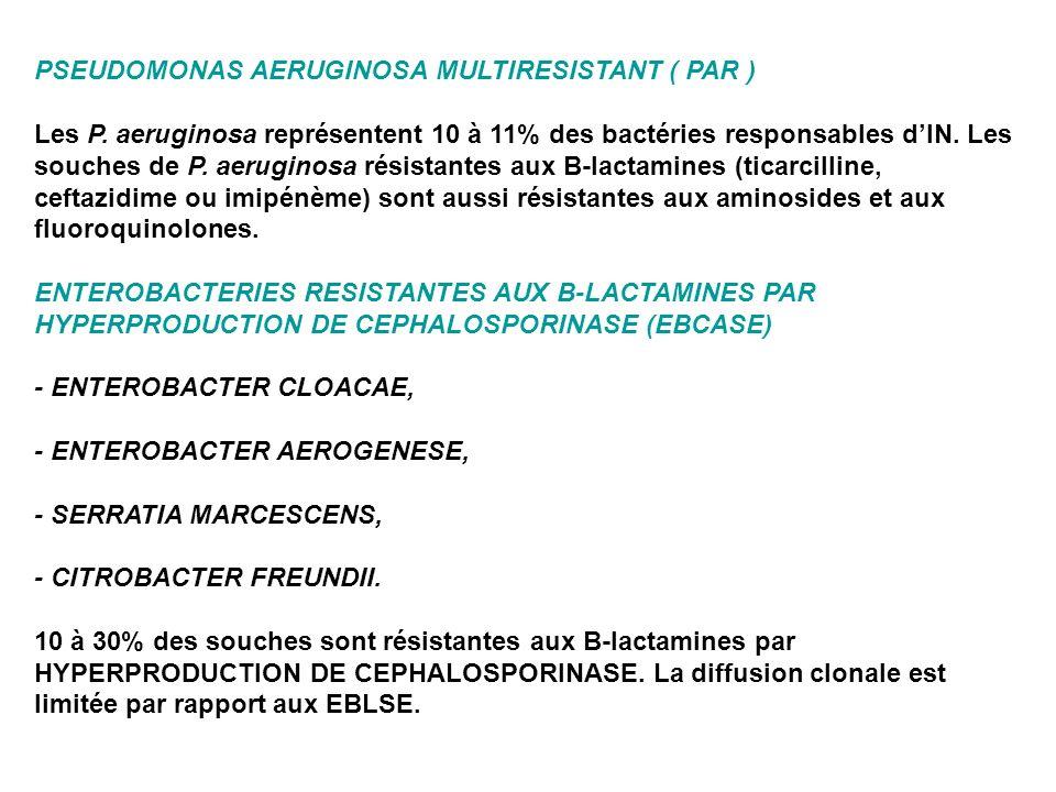PSEUDOMONAS AERUGINOSA MULTIRESISTANT ( PAR ) Les P. aeruginosa représentent 10 à 11% des bactéries responsables dIN. Les souches de P. aeruginosa rés