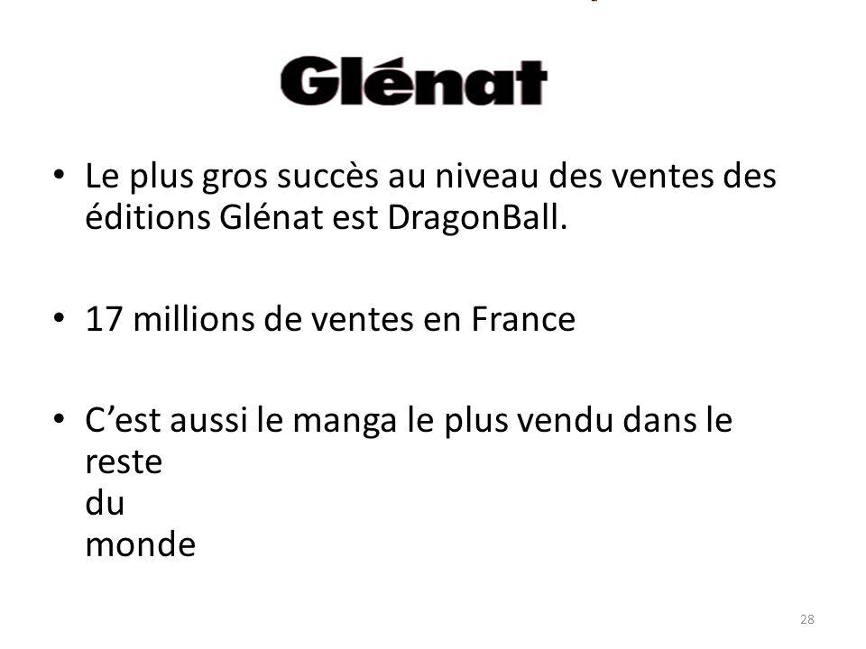 Le plus gros succès au niveau des ventes des éditions Glénat est DragonBall. 17 millions de ventes en France Cest aussi le manga le plus vendu dans le