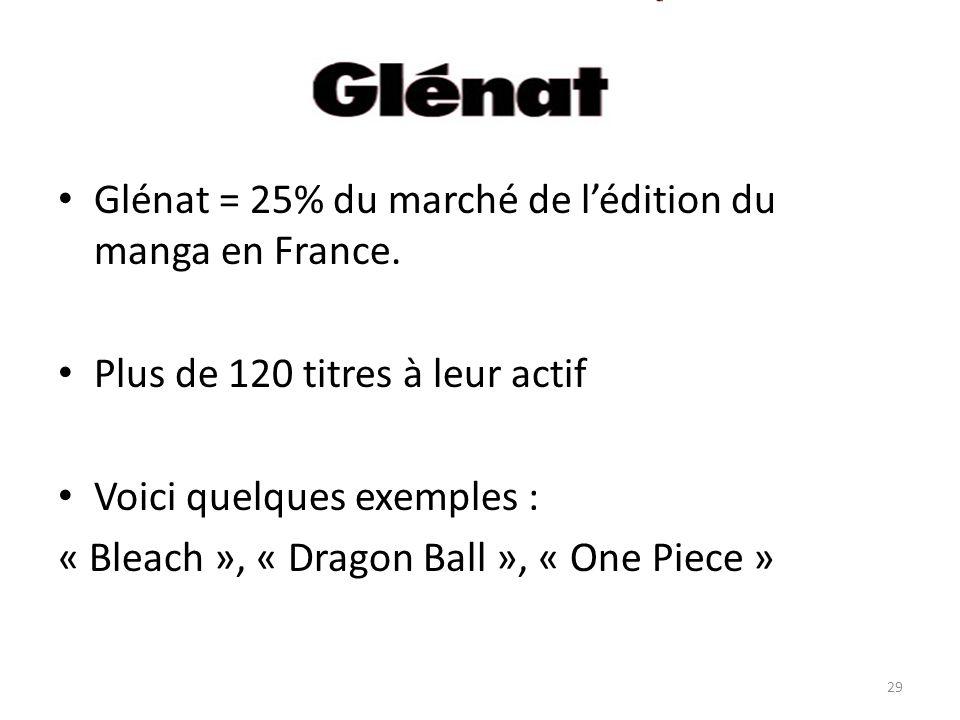 Glénat = 25% du marché de lédition du manga en France. Plus de 120 titres à leur actif Voici quelques exemples : « Bleach », « Dragon Ball », « One Pi