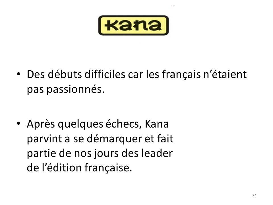 Des débuts difficiles car les français nétaient pas passionnés. Après quelques échecs, Kana parvint a se démarquer et fait partie de nos jours des lea