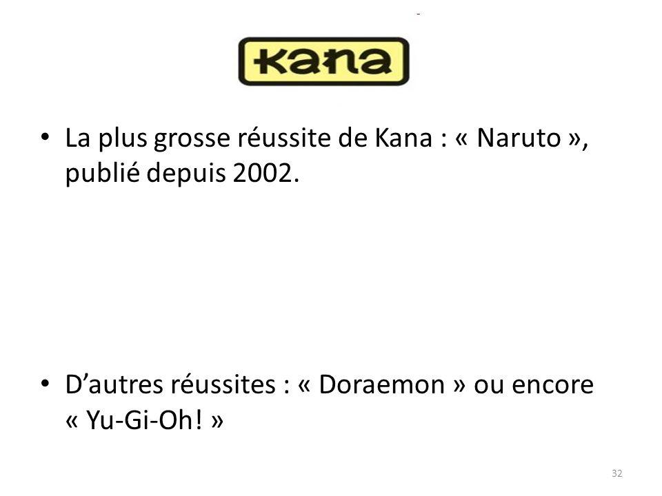 La plus grosse réussite de Kana : « Naruto », publié depuis 2002. Dautres réussites : « Doraemon » ou encore « Yu-Gi-Oh! » 32