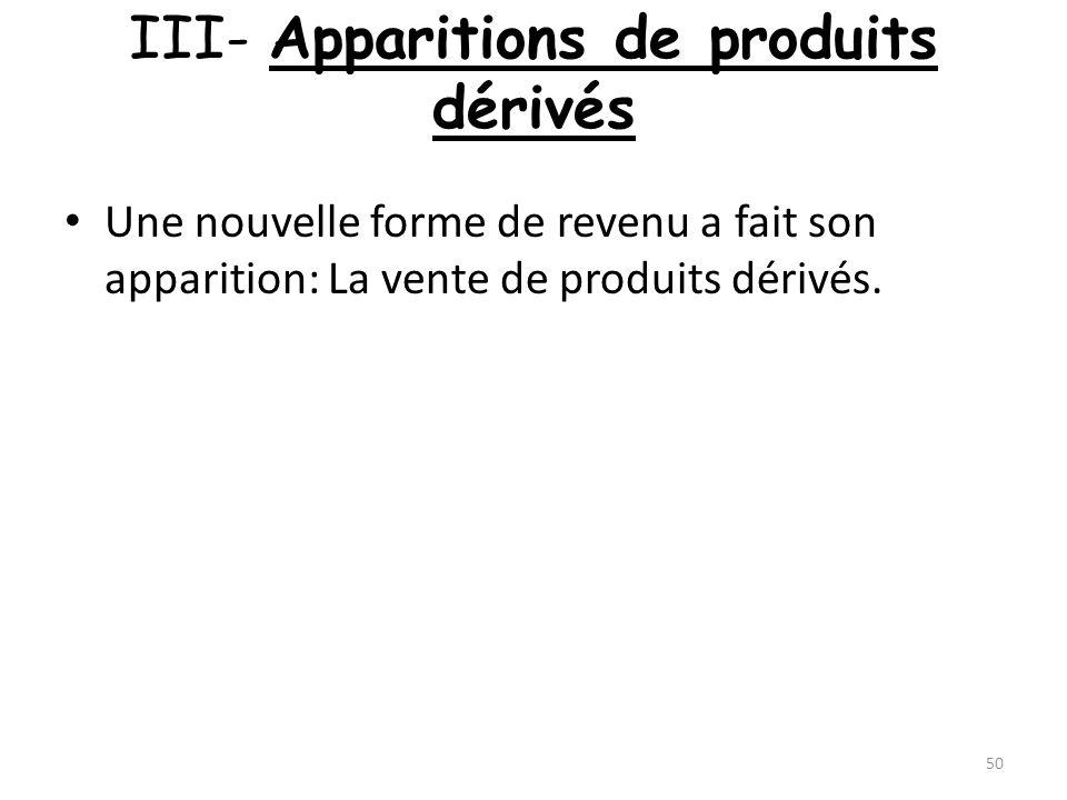 III- Apparitions de produits dérivés Une nouvelle forme de revenu a fait son apparition: La vente de produits dérivés. 50