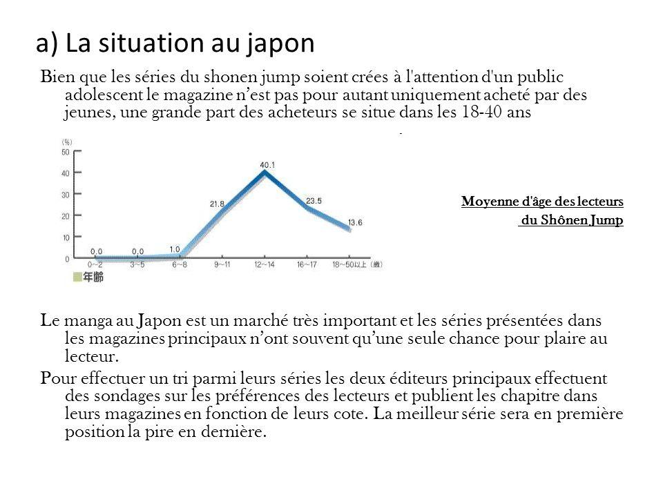 a) La situation au japon Bien que les séries du shonen jump soient crées à l'attention d'un public adolescent le magazine nest pas pour autant uniquem
