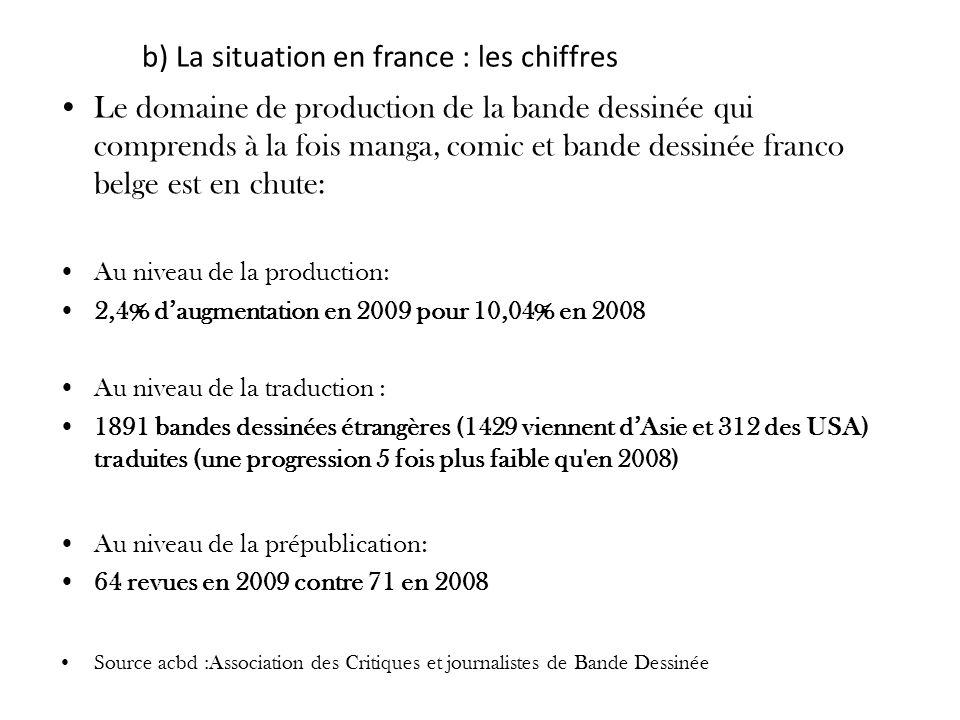 b) La situation en france : les chiffres Le domaine de production de la bande dessinée qui comprends à la fois manga, comic et bande dessinée franco b