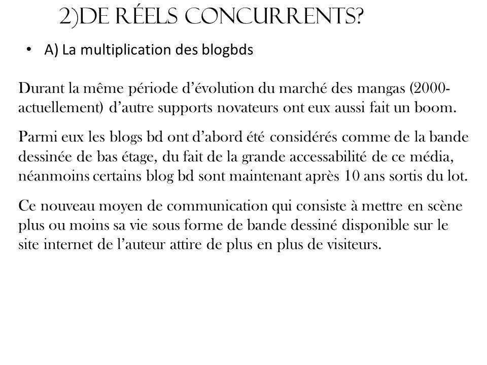 2)De réels concurrents? A) La multiplication des blogbds Durant la même période dévolution du marché des mangas (2000- actuellement) dautre supports n