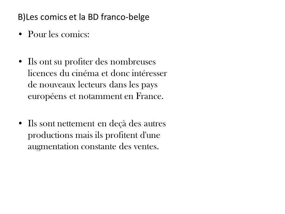 B)Les comics et la BD franco-belge Pour les comics: Ils ont su profiter des nombreuses licences du cinéma et donc intéresser de nouveaux lecteurs dans
