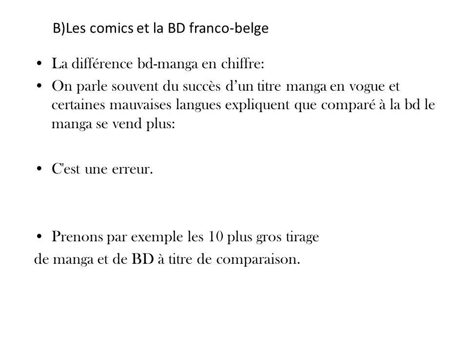 B)Les comics et la BD franco-belge La différence bd-manga en chiffre: On parle souvent du succès dun titre manga en vogue et certaines mauvaises langu