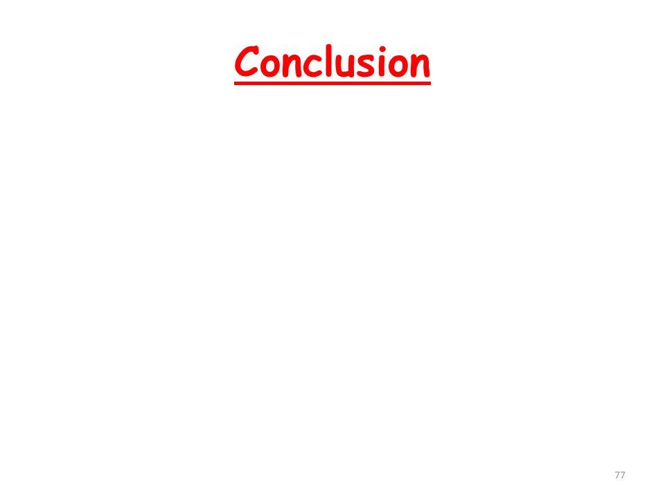 Conclusion 77