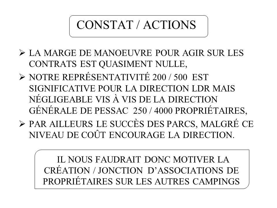 CONSTAT / ACTIONS LA MARGE DE MANOEUVRE POUR AGIR SUR LES CONTRATS EST QUASIMENT NULLE, NOTRE REPRÉSENTATIVITÉ 200 / 500 EST SIGNIFICATIVE POUR LA DIR