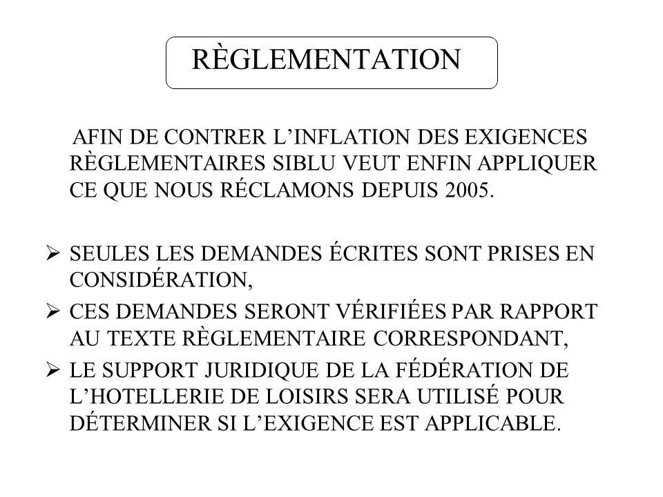 RÈGLEMENTATION AFIN DE CONTRER LINFLATION DES EXIGENCES RÈGLEMENTAIRES SIBLU VEUT ENFIN APPLIQUER CE QUE NOUS RÉCLAMONS DEPUIS 2005. SEULES LES DEMAND