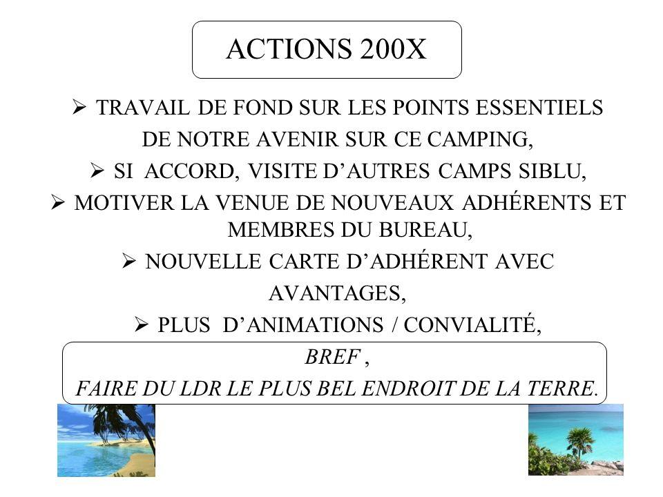 ACTIONS 200X TRAVAIL DE FOND SUR LES POINTS ESSENTIELS DE NOTRE AVENIR SUR CE CAMPING, SI ACCORD, VISITE DAUTRES CAMPS SIBLU, MOTIVER LA VENUE DE NOUV