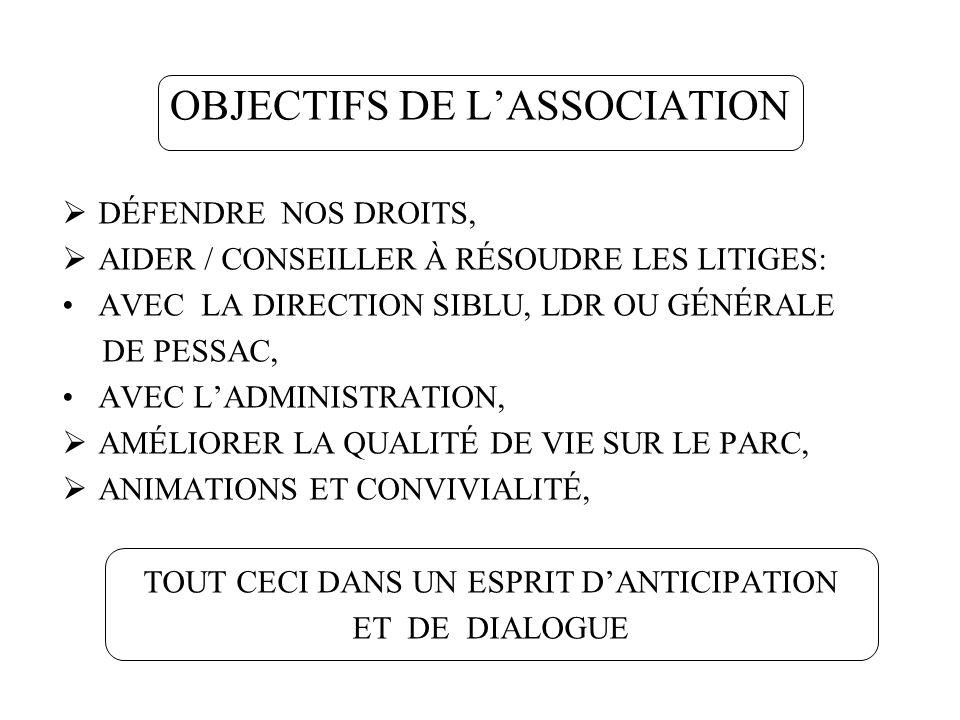 PROPOSITIONS / VOTE ACCORD SUR LE BILAN COMPTABLE PRÉSENTÉ, ACCORD POUR MOTIVER / JOINDRE DAUTRES ASSOCIATIONS DE PROPRIÉTAIRES SIBLU TOUT EN GARDANT NOTRE AUTONOMIE, ACCORD POUR PASSER LA COTISATION À 20 (15 DEPUIS LORIGINE), MODIFICATION DES STATUTS DE LASSOCIATION; MISE À JOUR POUR INTÉGRER LA POSSIBILITÉ DESTER EN JUSTICE, CONFIANCE AU BUREAU POUR SE RECONSTITUER ET CONDUIRE EN 200X LES ACTIONS DÉCIDÉES.